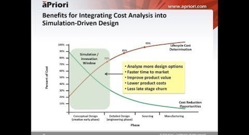 Including Cost in Design Optimization