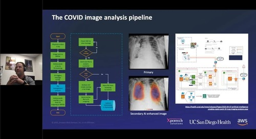 UCSD Health - Enabling Rapid Deployment of Clinical Research