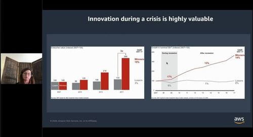 Innovation in times of crisis and industry disruption