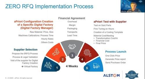 Zero RFQ Process - Alstom - Zero RFQ Implementation Process