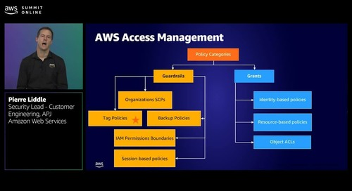 Starting your AWS IAM journey