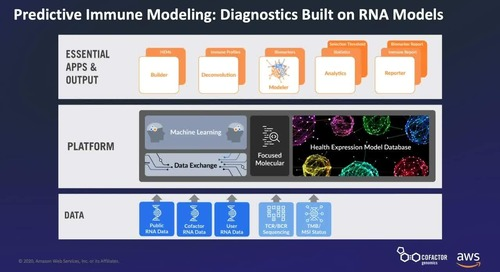 Cofactor Genomics - Leveraging RNA and Machine Learning to Bridge the Precision Medicine Gap