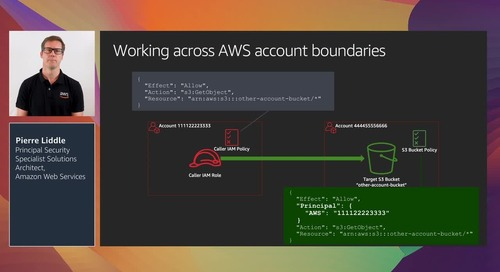 The fundamentals of AWS security