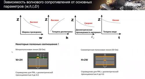 Вебинар Линии передачи с заданным волновым сопротивлением в Altium Designer