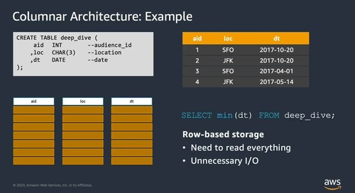 Session 4 - Amazon Redshift Overview