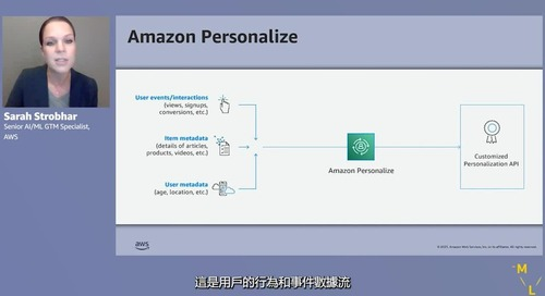 1) Introduction / Transform online shopping experiences with personalized recommendations
