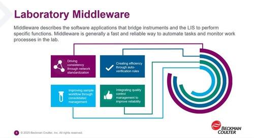 Cloud-based Laboratory Informatics Speed Healthcare Innovation