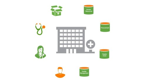 Qlik Healthcare - Operational