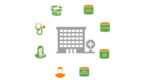 Portfolio - Qlik Healthcare - Operational