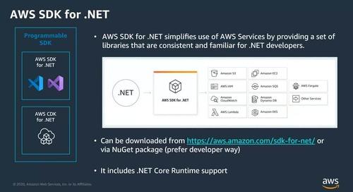 Modernize .Net Applications on AWS