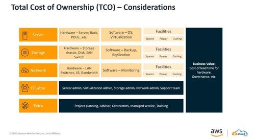 AWS_eCloudvalley SAP Webinar_21AUG2020_revised