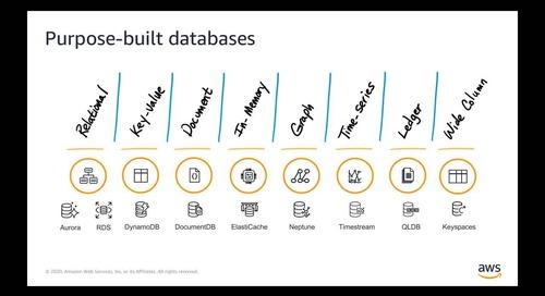 DB Modernization Week -  Purpose Built Databases on AWS