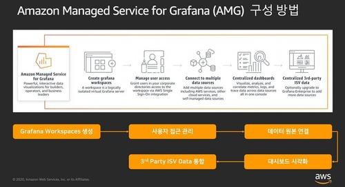 FY21Q1 Samsung reinvent reCap_Management&Governance_최우형