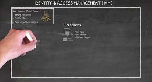AWSome Day Online Conference_ID Module4-Demo1