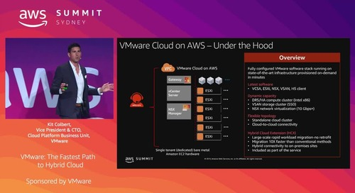 The Fastest Path to Hybrid Cloud (Sponsored by VMware)