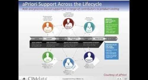 CIMdata Webinar - Optimal Lifecycle Costing is a Team Sport