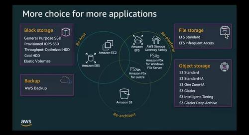 Migra tus datos a AWS y conoce todo lo que puedes hacer con AWS Storage Cloud