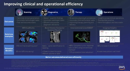 GE Healthcare Analytics and Al Strategy & Futures