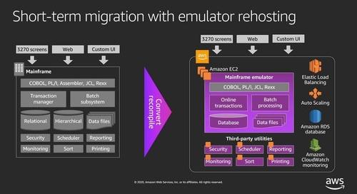 Migração de mainframe. Como desbloquear? (em inglês)