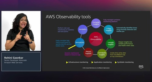 Increase availability with AWS observability solutions