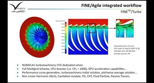 Designing a Radial Gas Turbine 20 X Faster with Computational Fluid Dynamics