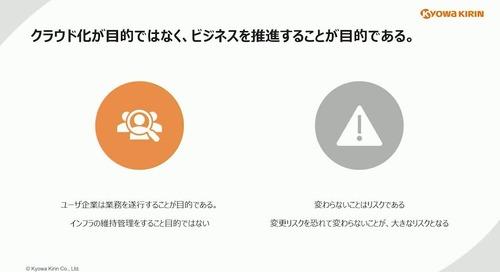 CUS-28_AWS_Summit_Online_2020_Kyowa-Kirin-Co-Ltd-AWS