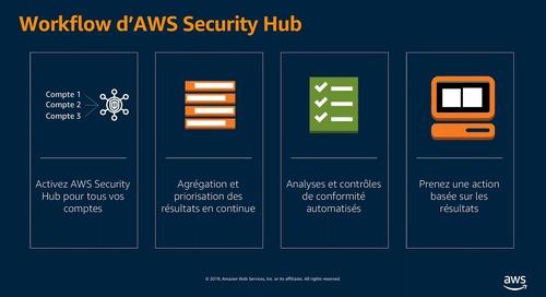 Webinaires sécurité AWS : Deep dive sur AWS Security Hub