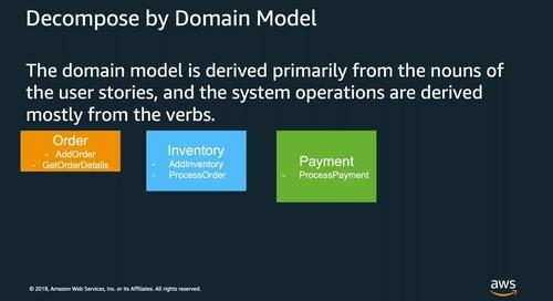 Modern Application Workshop