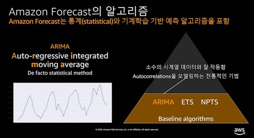 AWS Innovate Online Conference_AIML_Track2_Session3_Jongseon Kim