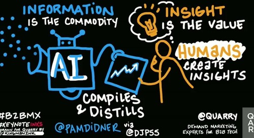 From @B2BMX @PamDidner via @djp55: Info is the commodity, insight is the value. AI distills the info & humans create the insights.