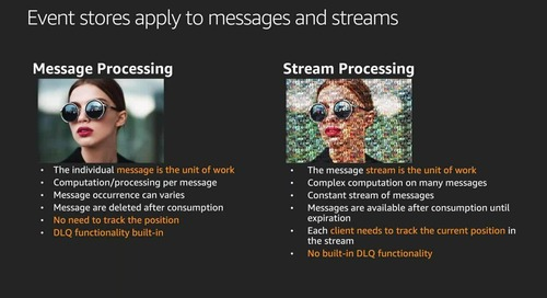 Accelerate your Serverless outcomes with messaging and event based architecture