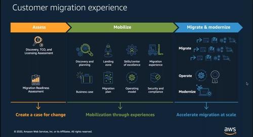 Migration Acceleration Program (MAP) for Windows Overview