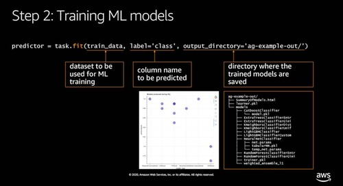 AWS Innovate Online Conference_AIML_Track1_Session2_Muhyun Kim