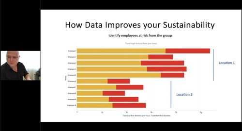 AWS Data and Analytics Virtual Series_ How Modjoul harnesses the power of data to improve worksite s