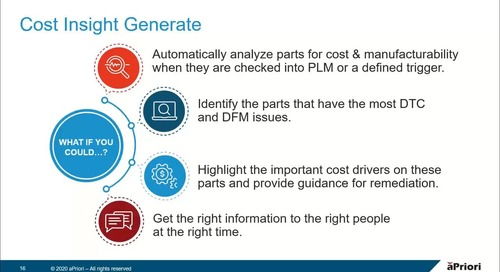 Exclusive demonstration of our industry-leading cloud-based solution, Cost Insight Generate