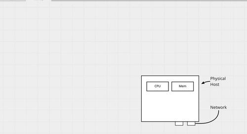 Mod2-vid1-PhysicalHost-whiteboard