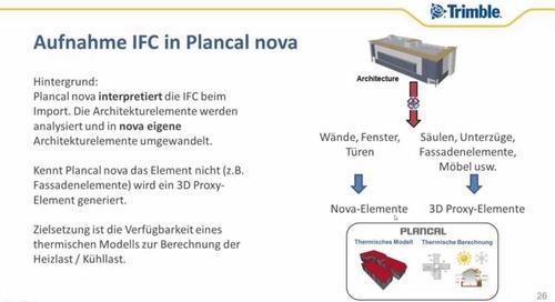 BIM Teil 4  Thermische Berechnungen aus der IFC