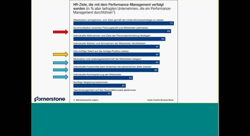 HR-Performance-Management 2020