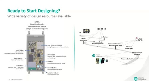 Integrated Intelligent Reference Designs - Accelerating Time to Market with Maxim