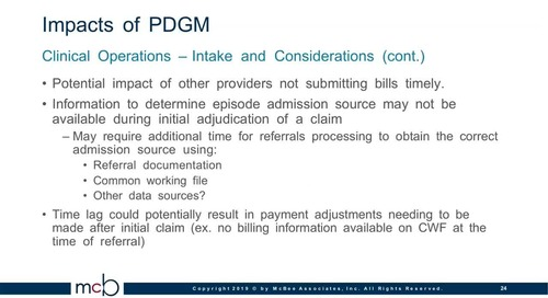 Patient-Driven Grouping Model (PDGM)