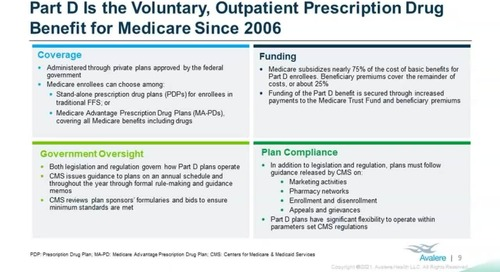 Drug pricing & price negotiations with Part D updates
