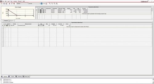 PSpice Advanced Analysis