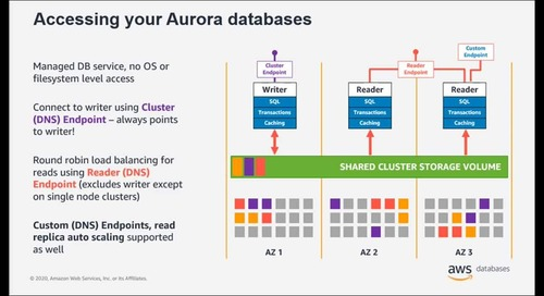 DB Modernization Week - Aurora In Depth