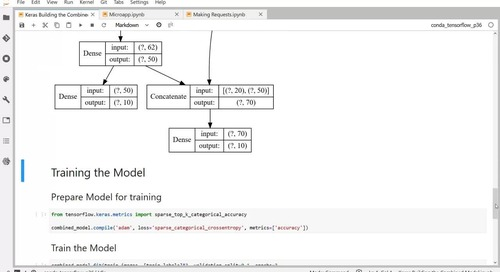 One Year with Sagemaker: enhancing SaaS products based on custom Deep Learning with Econda GmbH