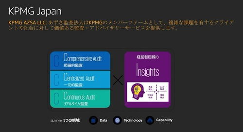 CUS-67_AWS_Summit_Online_2020_KPMG-AZSA-LLC-KPMG-Ignition-Tokyo