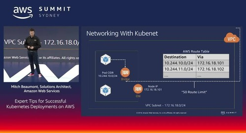 Expert Tips for Successful Kubernetes Deployment on AWS