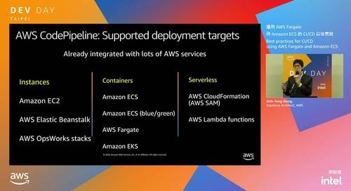 運用 AWS Fargate 與 Amazon ECS 的 CI/CD 最佳實踐