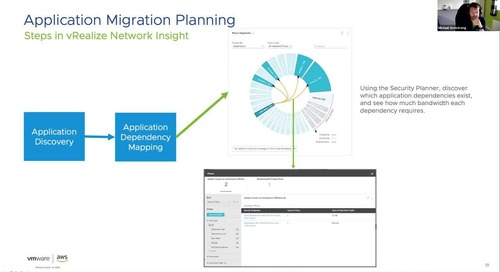 Practitioners Guide to Migrating Workloads to VMware
