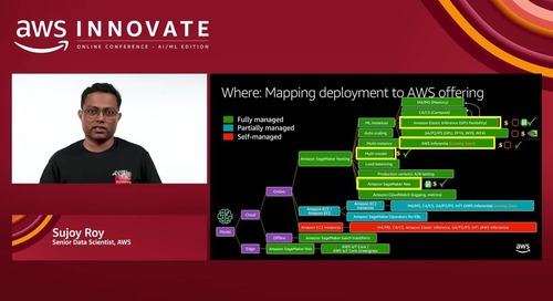 Machine learning deployment on AWS Best practices to decide what, where, and how (Level 300) - AWS I