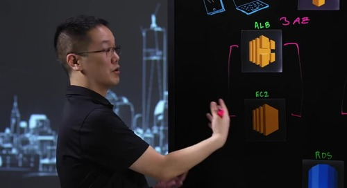 Under Armour: building a highly scalable e-Commerce platform on AWS